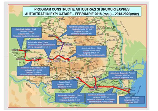program constructie autostrazi si drumuri expres in Romania 2018-2020